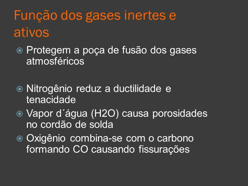 Função dos gases inertes e ativos Protegem a poça de fusão dos gases atmosféricos Nitrogênio reduz a ductilidade e tenacidade Vapor d´água (H2O) causa