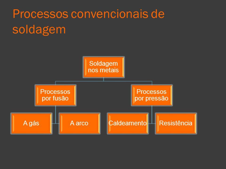 Processos convencionais de soldagem Soldagem nos metais Processos por fusão A gásA arco Processos por pressão CaldeamentoResistência