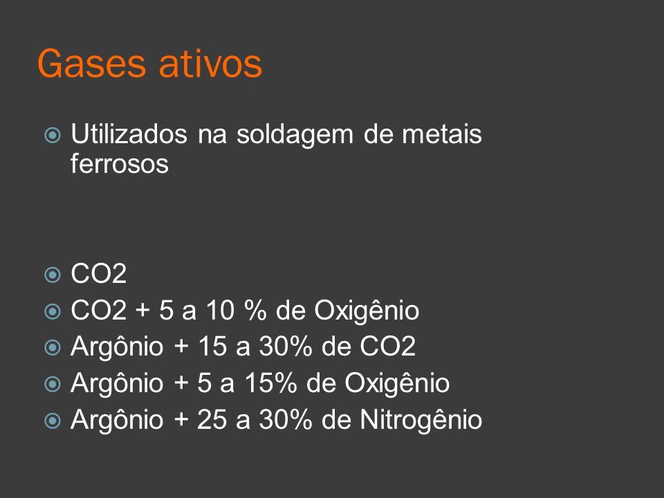 Gases ativos Utilizados na soldagem de metais ferrosos CO2 CO2 + 5 a 10 % de Oxigênio Argônio + 15 a 30% de CO2 Argônio + 5 a 15% de Oxigênio Argônio
