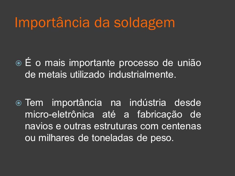 Importância da soldagem É o mais importante processo de união de metais utilizado industrialmente. Tem importância na indústria desde micro-eletrônica