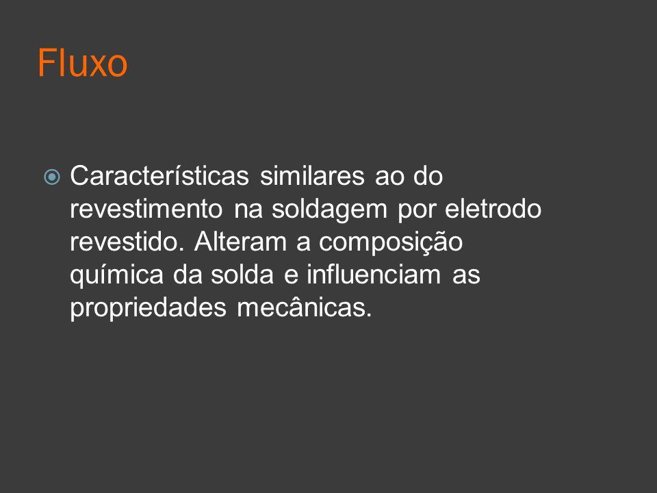 Fluxo Características similares ao do revestimento na soldagem por eletrodo revestido. Alteram a composição química da solda e influenciam as propried