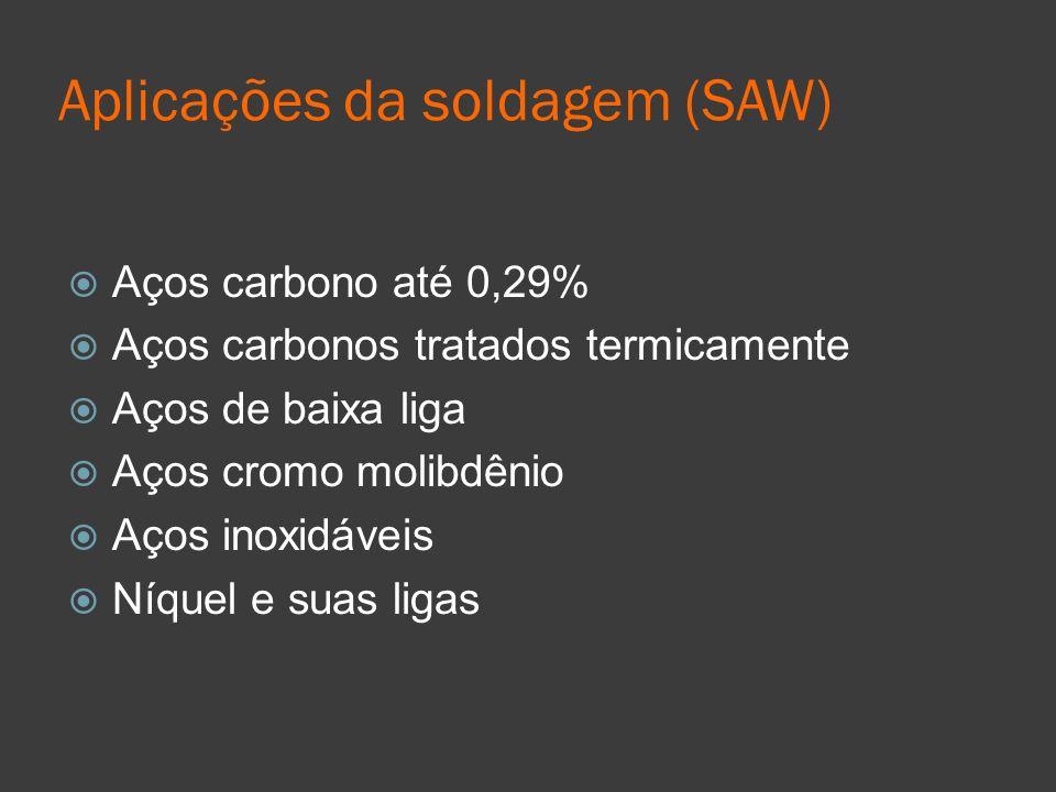 Aplicações da soldagem (SAW) Aços carbono até 0,29% Aços carbonos tratados termicamente Aços de baixa liga Aços cromo molibdênio Aços inoxidáveis Níqu