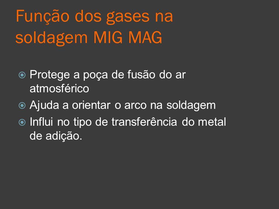 Função dos gases na soldagem MIG MAG Protege a poça de fusão do ar atmosférico Ajuda a orientar o arco na soldagem Influi no tipo de transferência do