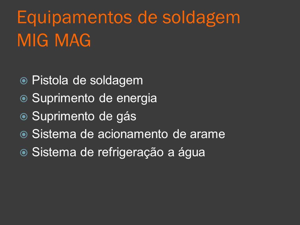 Equipamentos de soldagem MIG MAG Pistola de soldagem Suprimento de energia Suprimento de gás Sistema de acionamento de arame Sistema de refrigeração a