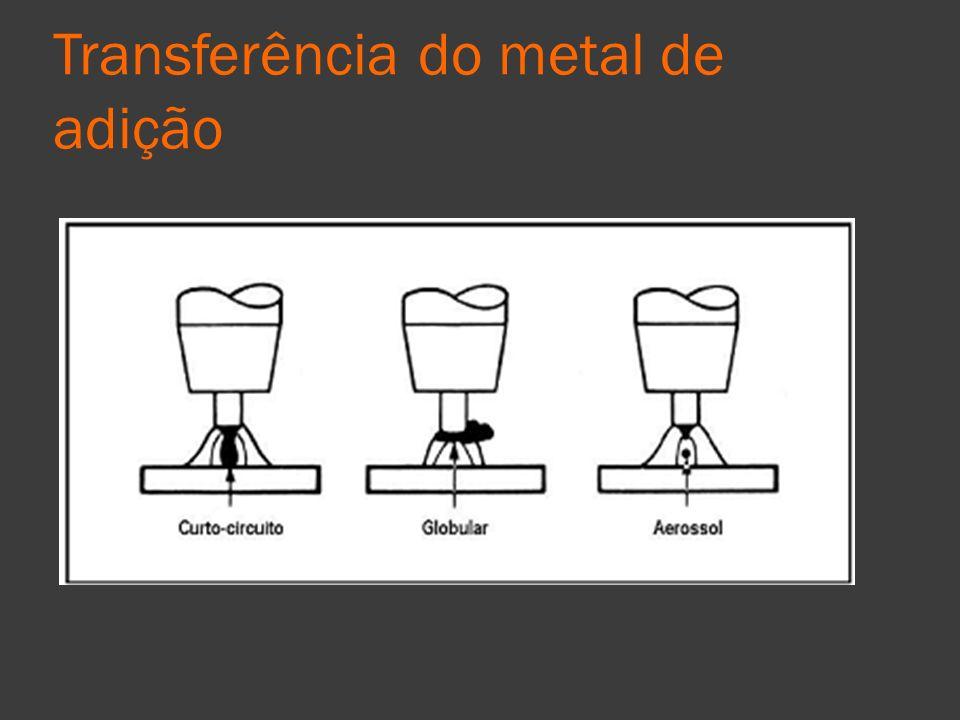 Transferência do metal de adição