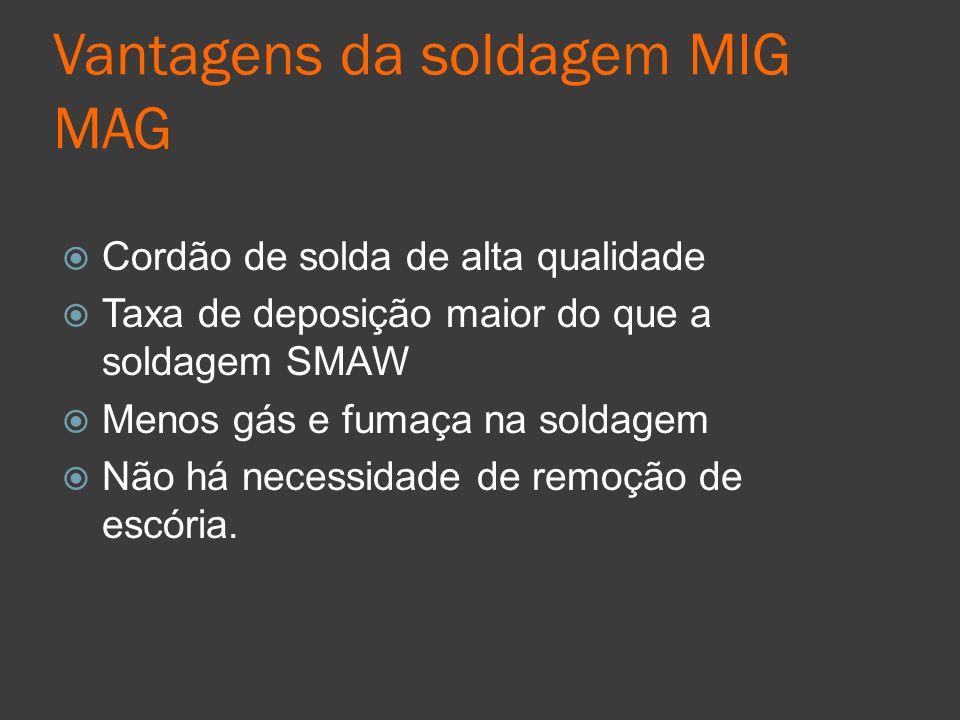 Vantagens da soldagem MIG MAG Cordão de solda de alta qualidade Taxa de deposição maior do que a soldagem SMAW Menos gás e fumaça na soldagem Não há n