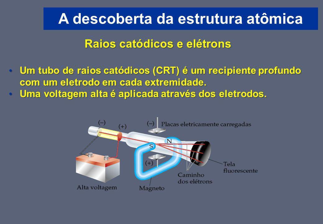 Raios catódicos e elétrons – A quantidade de desvio dos raios catódicos depende da intensidade do campo magnético e do campo elétrico.