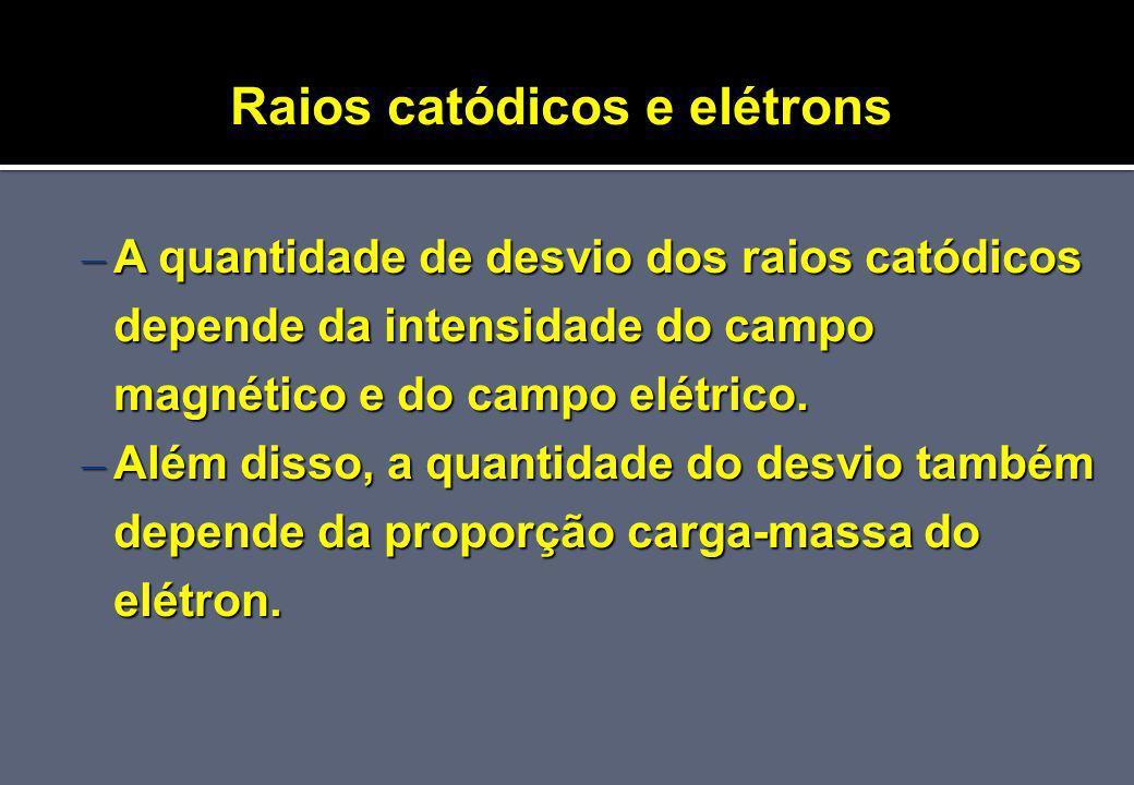 Radioatividade Considere o seguinte experimento: Uma substância radioativa é colocada em um anteparo contendo um pequeno orifício de tal forma que um feixe de radiação seja emitido pelo orifício.
