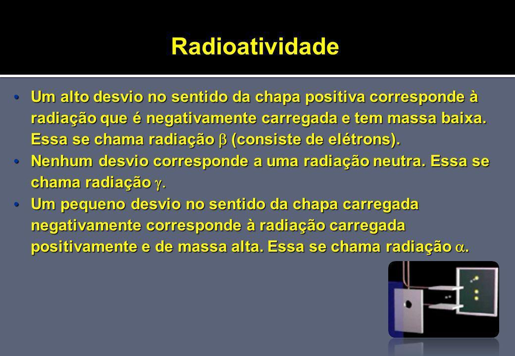 O átomo com núcleo Pela separação da radiação, conclui-se que o átomo consiste de entidades neutras e carregadas negativa e positivamente.