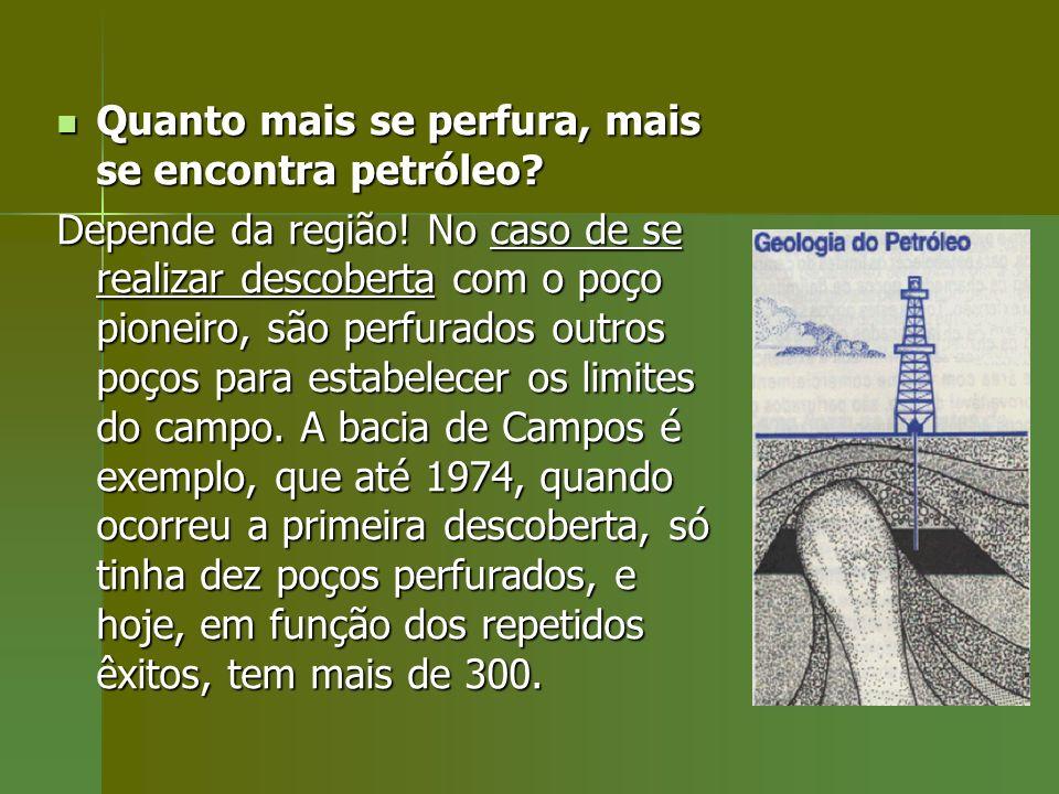 Quanto mais se perfura, mais se encontra petróleo? Quanto mais se perfura, mais se encontra petróleo? Depende da região! No caso de se realizar descob