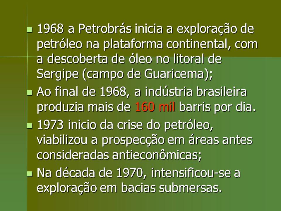 1968 a Petrobrás inicia a exploração de petróleo na plataforma continental, com a descoberta de óleo no litoral de Sergipe (campo de Guaricema); 1968