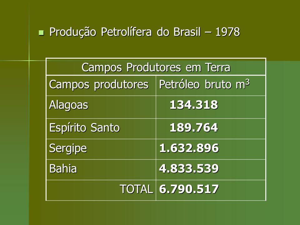 Produção Petrolífera do Brasil – 1978 Produção Petrolífera do Brasil – 1978 Campos Produtores em Terra Campos produtores Petróleo bruto m 3 Alagoas 13