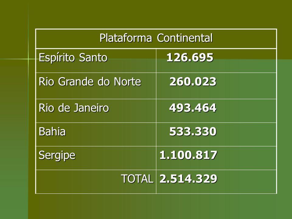 Plataforma Continental Espírito Santo 126.695 126.695 Rio Grande do Norte 260.023 260.023 Rio de Janeiro 493.464 493.464 Bahia 533.330 533.330 Sergipe