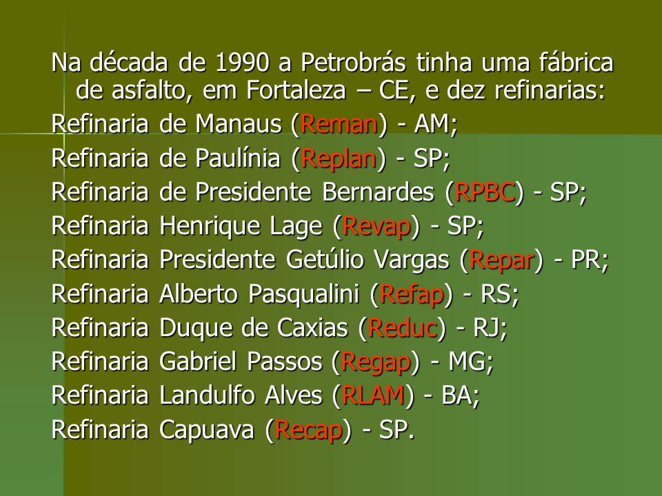 Na década de 1990 a Petrobrás tinha uma fábrica de asfalto, em Fortaleza – CE, e dez refinarias: Refinaria de Manaus (Reman) - AM; Refinaria de Paulín