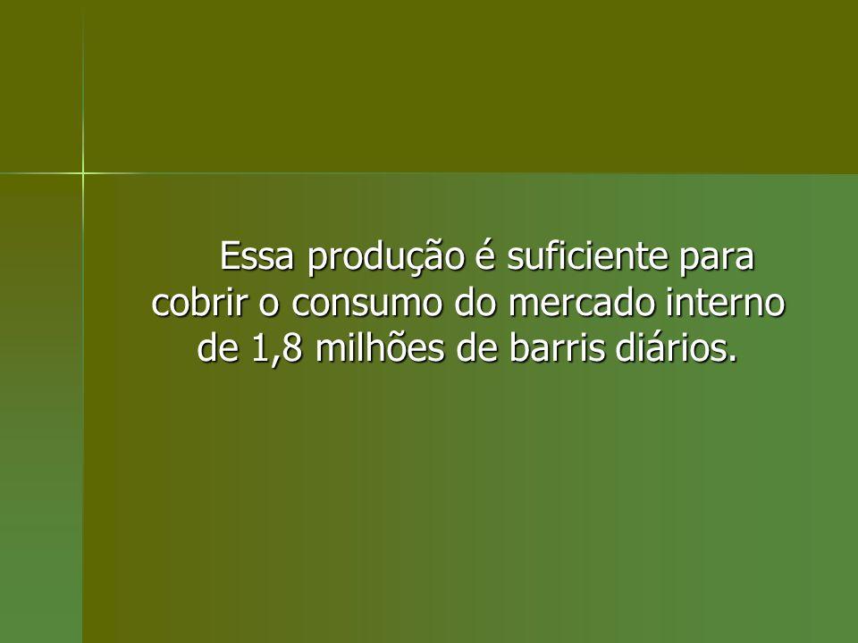 Essa produção é suficiente para cobrir o consumo do mercado interno de 1,8 milhões de barris diários. Essa produção é suficiente para cobrir o consumo