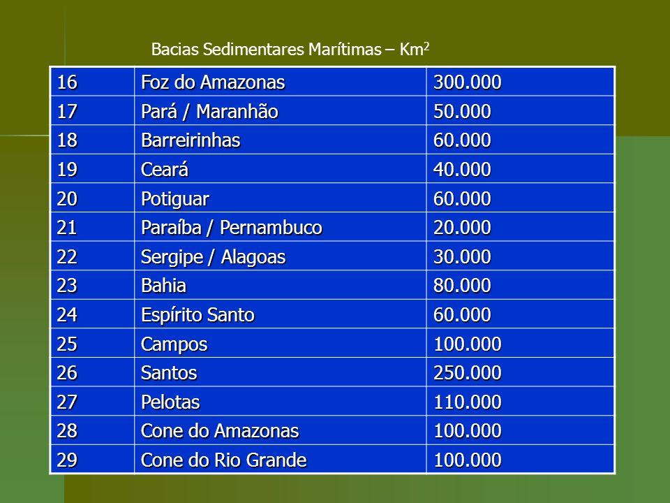 16 Foz do Amazonas 300.000 17 Pará / Maranhão 50.000 18Barreirinhas60.000 19Ceará40.000 20Potiguar60.000 21 Paraíba / Pernambuco 20.000 22 Sergipe / A