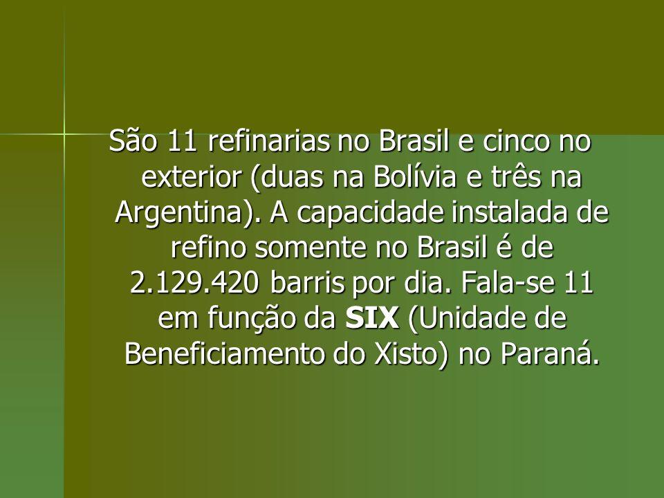 São 11 refinarias no Brasil e cinco no exterior (duas na Bolívia e três na Argentina). A capacidade instalada de refino somente no Brasil é de 2.129.4