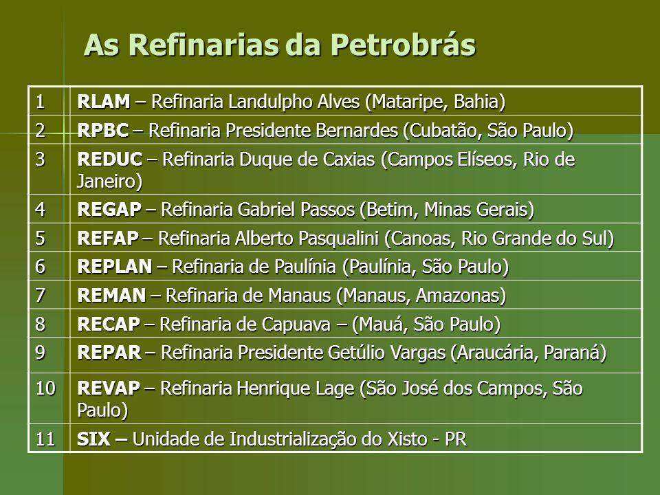 As Refinarias da Petrobrás 1 RLAM – Refinaria Landulpho Alves (Mataripe, Bahia) 2 RPBC – Refinaria Presidente Bernardes (Cubatão, São Paulo) 3 REDUC –
