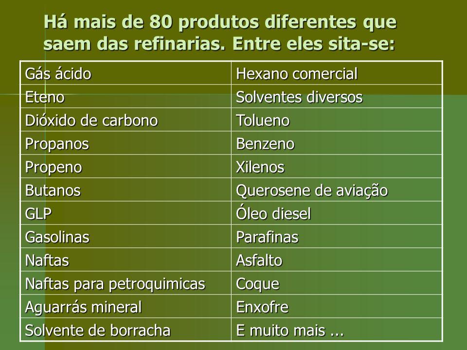 Há mais de 80 produtos diferentes que saem das refinarias. Entre eles sita-se: Gás ácido Hexano comercial Eteno Solventes diversos Dióxido de carbono