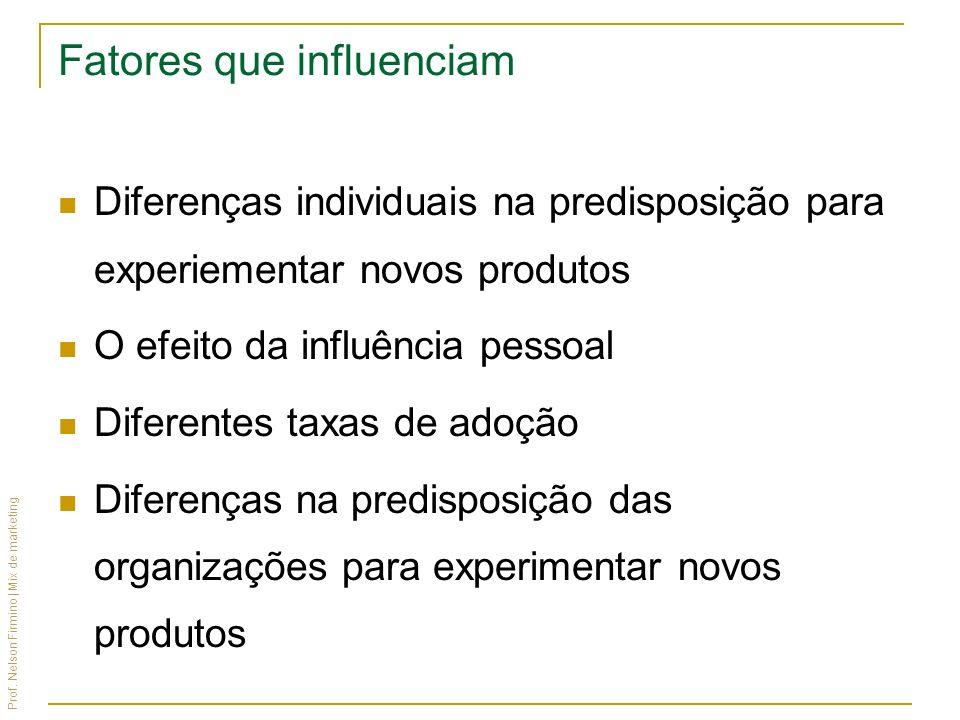 Prof. Nelson Firmino | Mix de marketing Fatores que influenciam Diferenças individuais na predisposição para experiementar novos produtos O efeito da