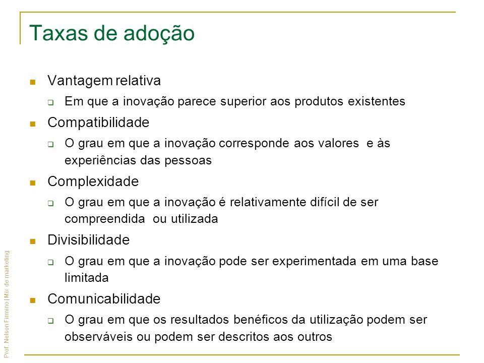 Prof. Nelson Firmino | Mix de marketing Taxas de adoção Vantagem relativa Em que a inovação parece superior aos produtos existentes Compatibilidade O