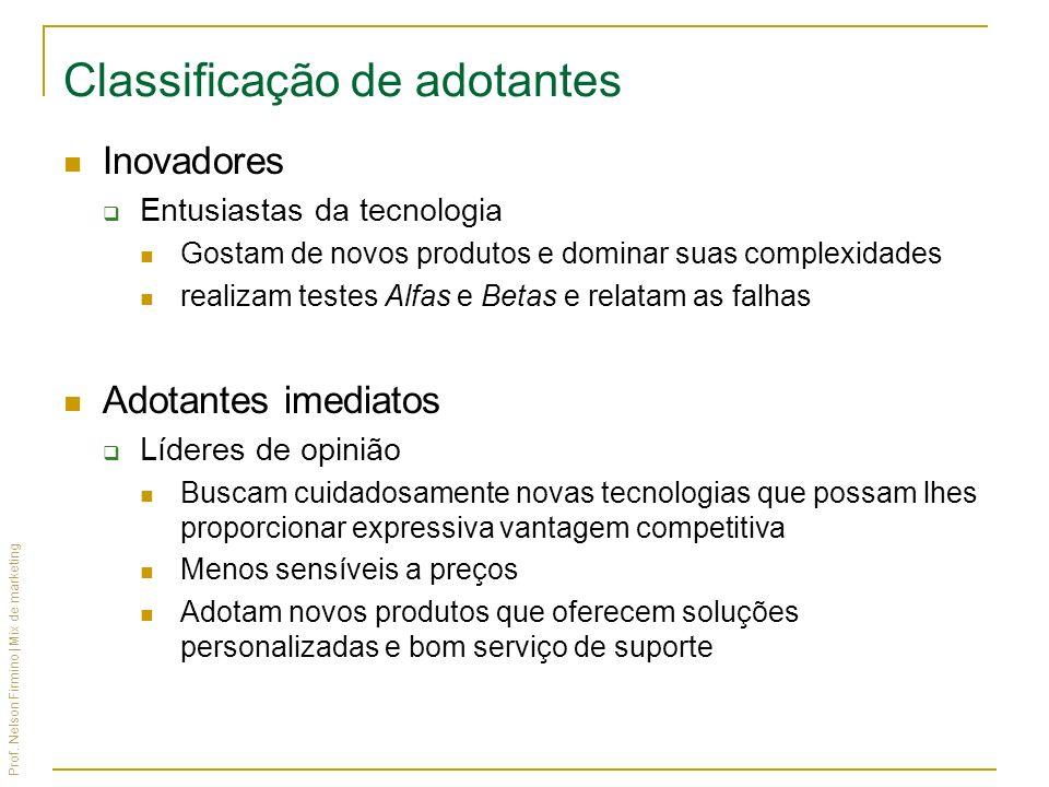 Prof. Nelson Firmino | Mix de marketing Classificação de adotantes Inovadores Entusiastas da tecnologia Gostam de novos produtos e dominar suas comple