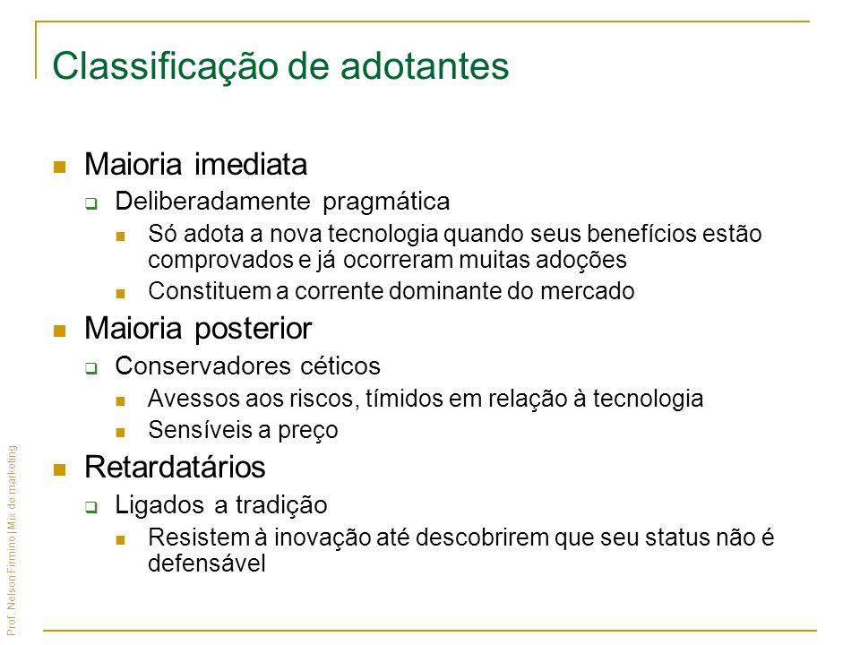 Prof. Nelson Firmino | Mix de marketing Classificação de adotantes Maioria imediata Deliberadamente pragmática Só adota a nova tecnologia quando seus