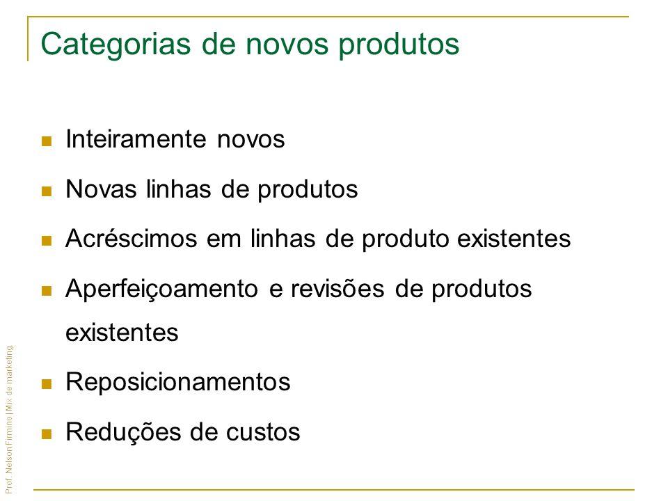 Prof. Nelson Firmino | Mix de marketing Categorias de novos produtos Inteiramente novos Novas linhas de produtos Acréscimos em linhas de produto exist