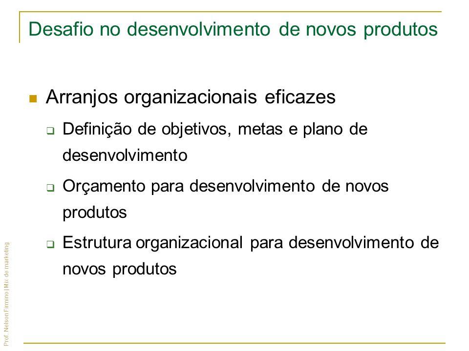 Prof. Nelson Firmino | Mix de marketing Desafio no desenvolvimento de novos produtos Arranjos organizacionais eficazes Definição de objetivos, metas e