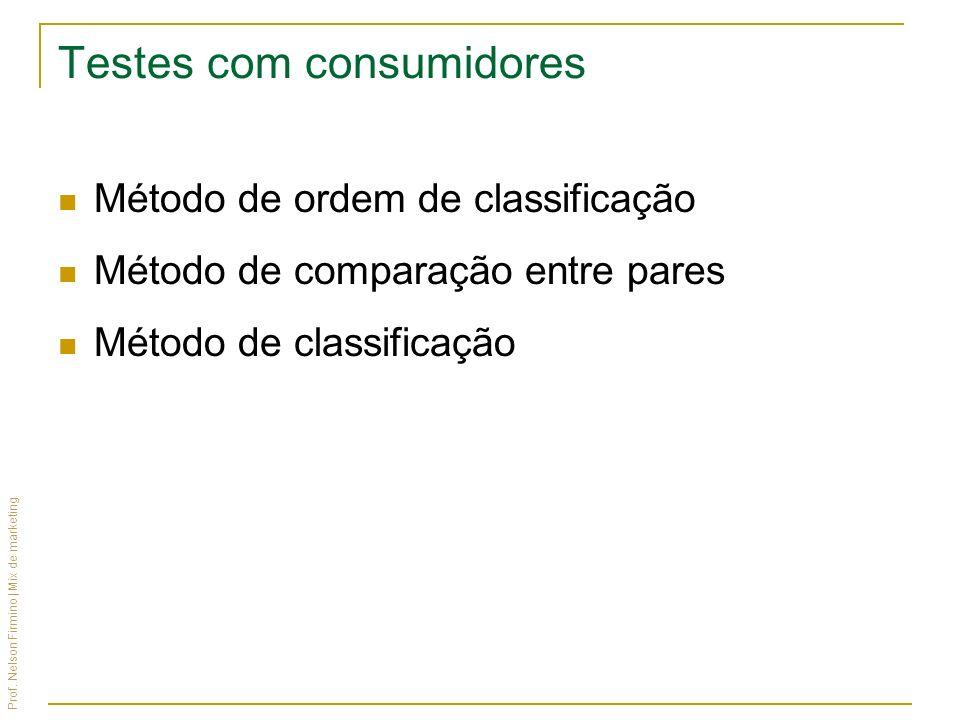 Prof. Nelson Firmino | Mix de marketing Testes com consumidores Método de ordem de classificação Método de comparação entre pares Método de classifica