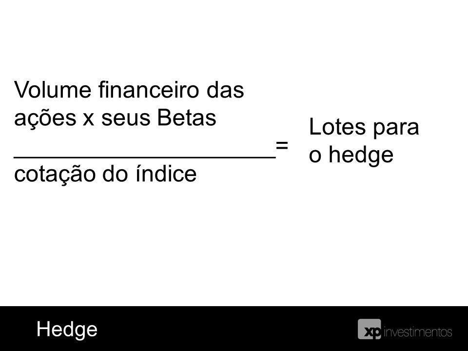 Hedge de Índice HedgeHedge Volume financeiro das ações x seus Betas ____________________= cotação do índice Lotes para o hedge