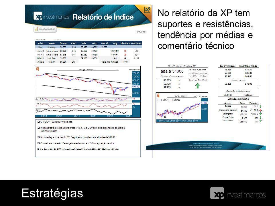 Suportes e Resistências EstratégiasEstratégias No relatório da XP tem suportes e resistências, tendência por médias e comentário técnico