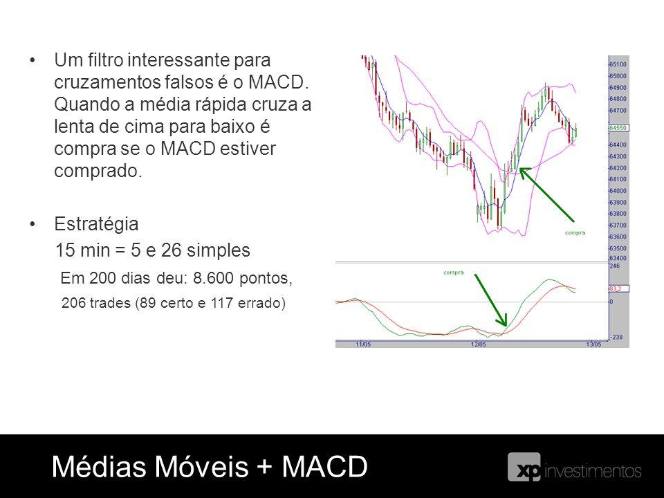 Um filtro interessante para cruzamentos falsos é o MACD. Quando a média rápida cruza a lenta de cima para baixo é compra se o MACD estiver comprado. E