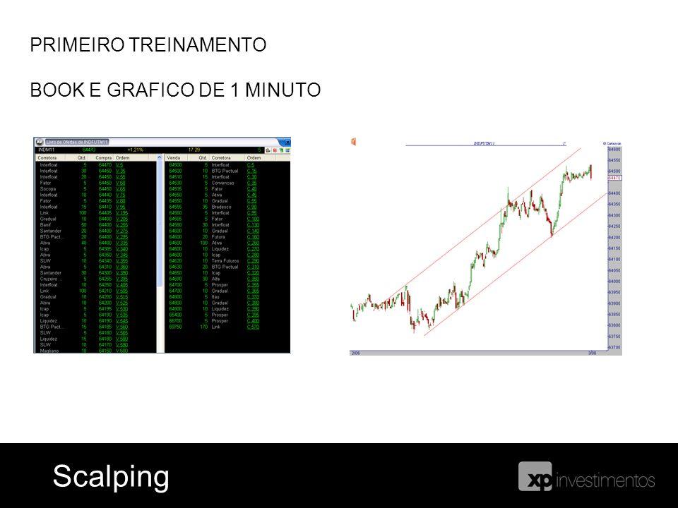 Ferramentas = Blog do Índice ScalpingScalping PRIMEIRO TREINAMENTO BOOK E GRAFICO DE 1 MINUTO