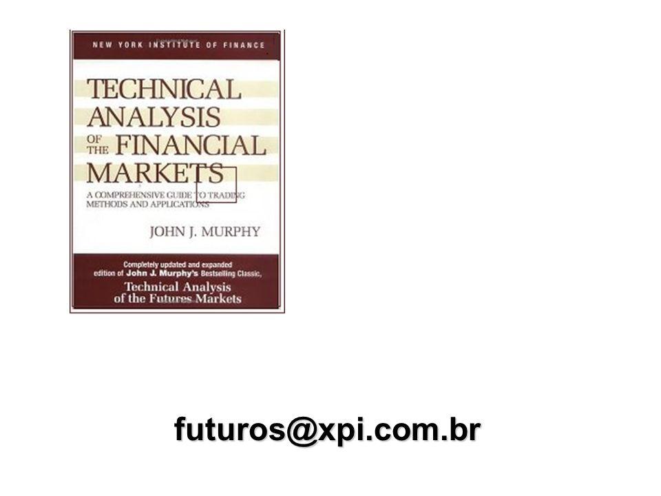 futuros@xpi.com.br