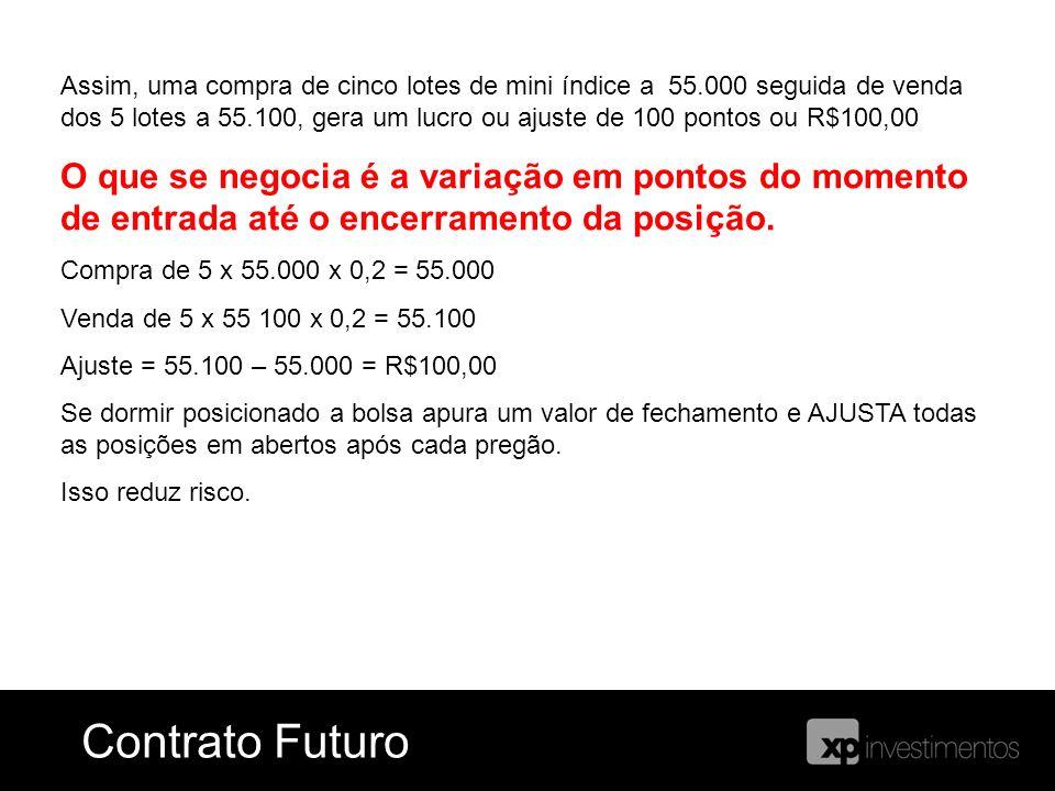 Assim, uma compra de cinco lotes de mini índice a 55.000 seguida de venda dos 5 lotes a 55.100, gera um lucro ou ajuste de 100 pontos ou R$100,00 O qu