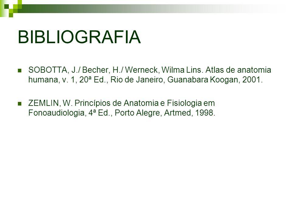 BIBLIOGRAFIA SOBOTTA, J./ Becher, H./ Werneck, Wilma Lins. Atlas de anatomia humana, v. 1, 20ª Ed., Rio de Janeiro, Guanabara Koogan, 2001. ZEMLIN, W.
