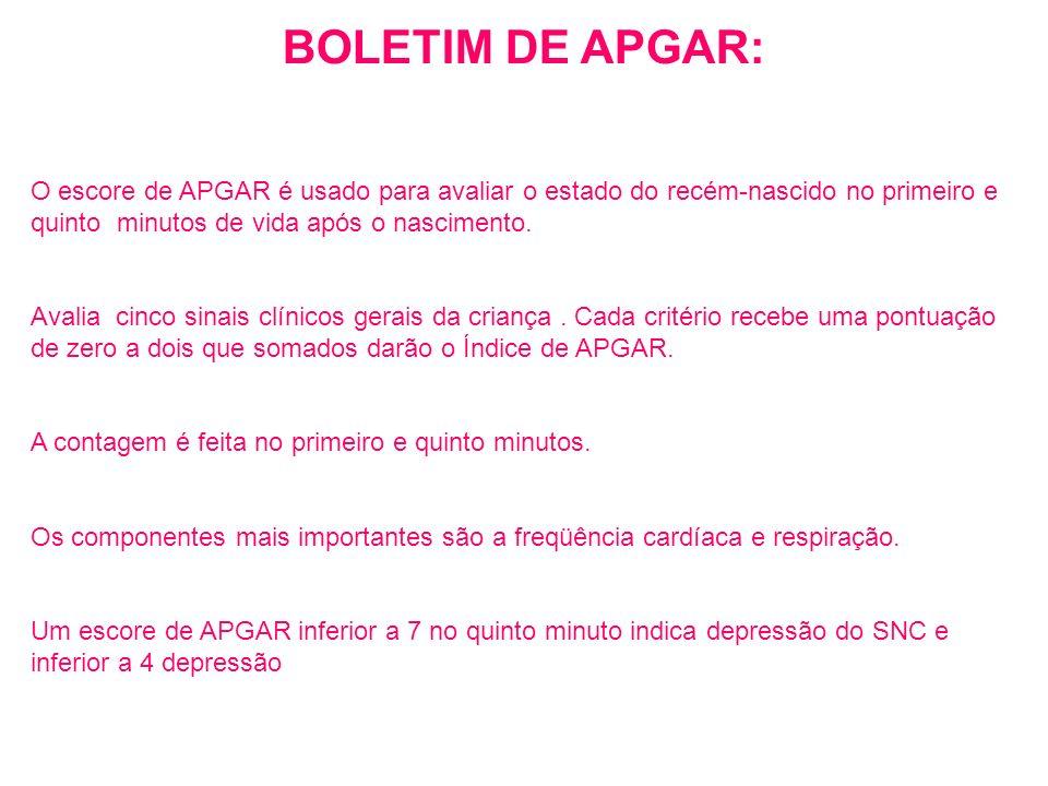 BOLETIM DE APGAR: O escore de APGAR é usado para avaliar o estado do recém-nascido no primeiro e quinto minutos de vida após o nascimento. Avalia cinc
