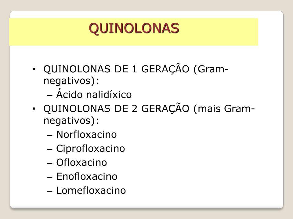 QUINOLONAS QUINOLONAS DE 1 GERAÇÃO (Gram- negativos): – Ácido nalidíxico QUINOLONAS DE 2 GERAÇÃO (mais Gram- negativos): – Norfloxacino – Ciprofloxaci