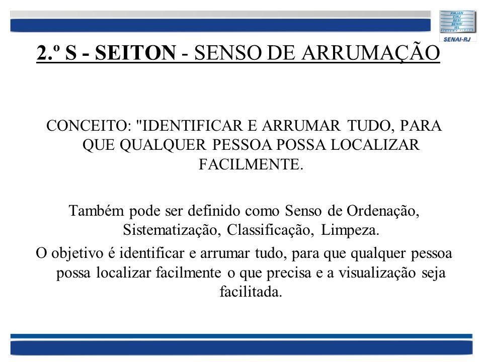 2.º S - SEITON - SENSO DE ARRUMAÇÃO CONCEITO: