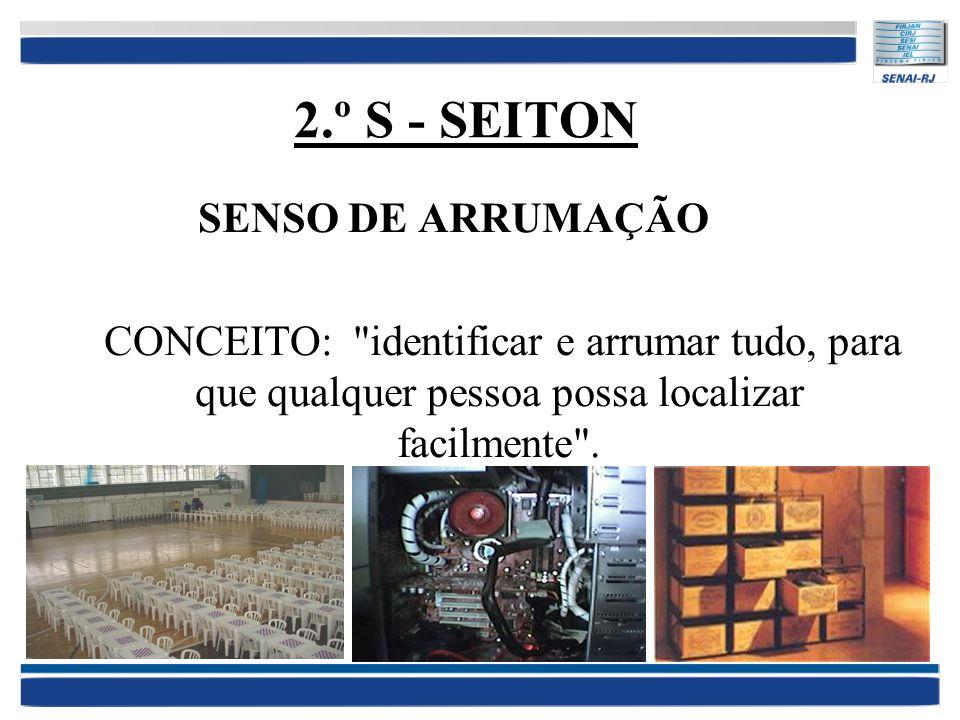2.º S - SEITON SENSO DE ARRUMAÇÃO CONCEITO: