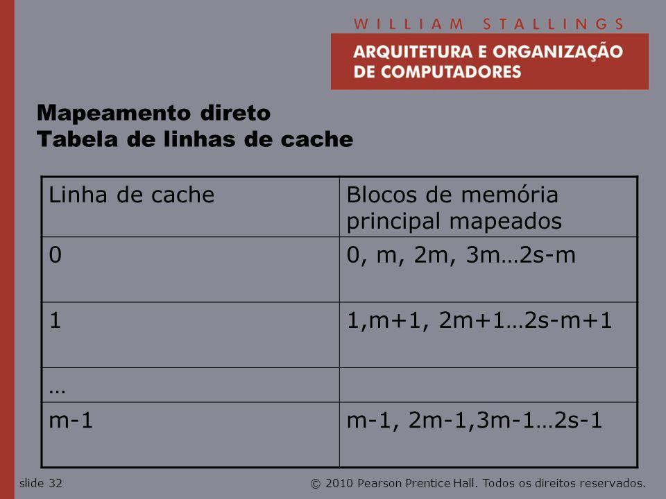 © 2010 Pearson Prentice Hall. Todos os direitos reservados.slide 32 Mapeamento direto Tabela de linhas de cache Linha de cacheBlocos de memória princi