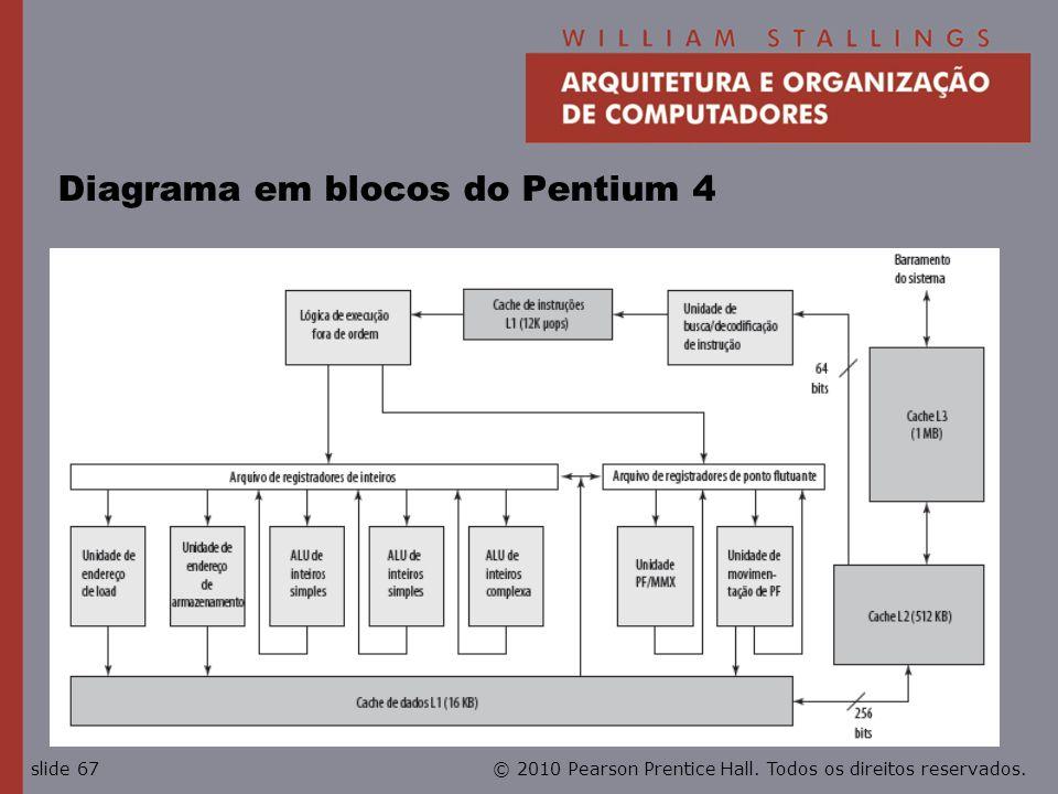 © 2010 Pearson Prentice Hall. Todos os direitos reservados.slide 67 Diagrama em blocos do Pentium 4