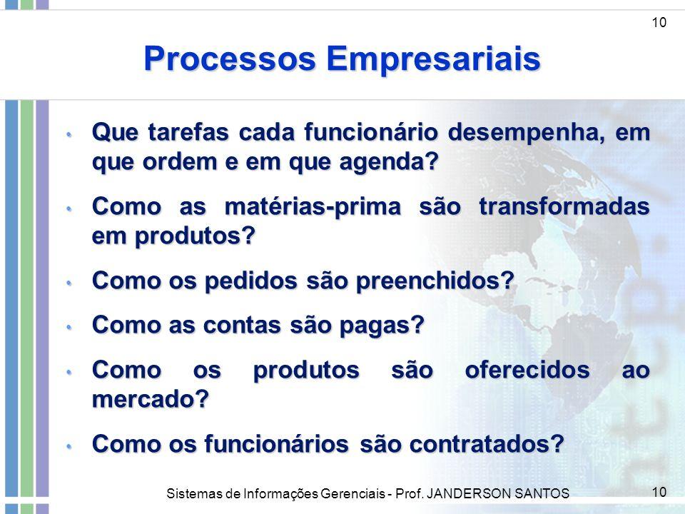 Sistemas de Informações Gerenciais - Prof. JANDERSON SANTOS 10 Processos Empresariais 10 Que tarefas cada funcionário desempenha, em que ordem e em qu