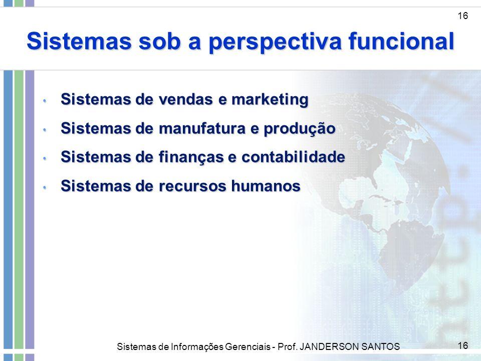 Sistemas de Informações Gerenciais - Prof. JANDERSON SANTOS 16 Sistemas sob a perspectiva funcional 16 Sistemas de vendas e marketing Sistemas de vend