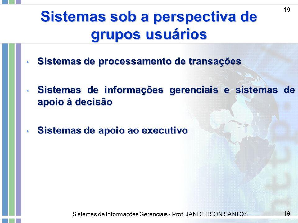 Sistemas de Informações Gerenciais - Prof. JANDERSON SANTOS 19 Sistemas sob a perspectiva de grupos usuários 19 Sistemas de processamento de transaçõe