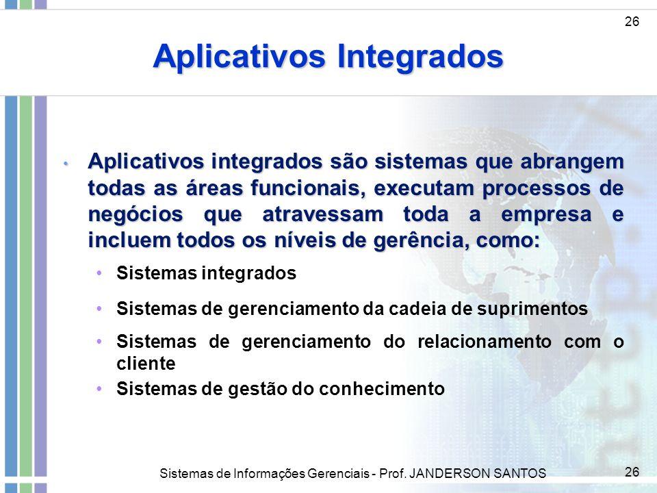 Sistemas de Informações Gerenciais - Prof. JANDERSON SANTOS 26 Aplicativos Integrados 26 Aplicativos integrados são sistemas que abrangem todas as áre