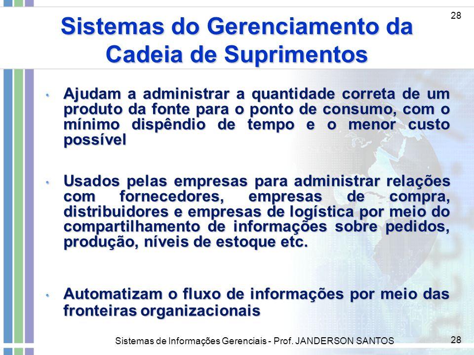 Sistemas de Informações Gerenciais - Prof. JANDERSON SANTOS 28 Sistemas do Gerenciamento da Cadeia de Suprimentos 28 Ajudam a administrar a quantidade