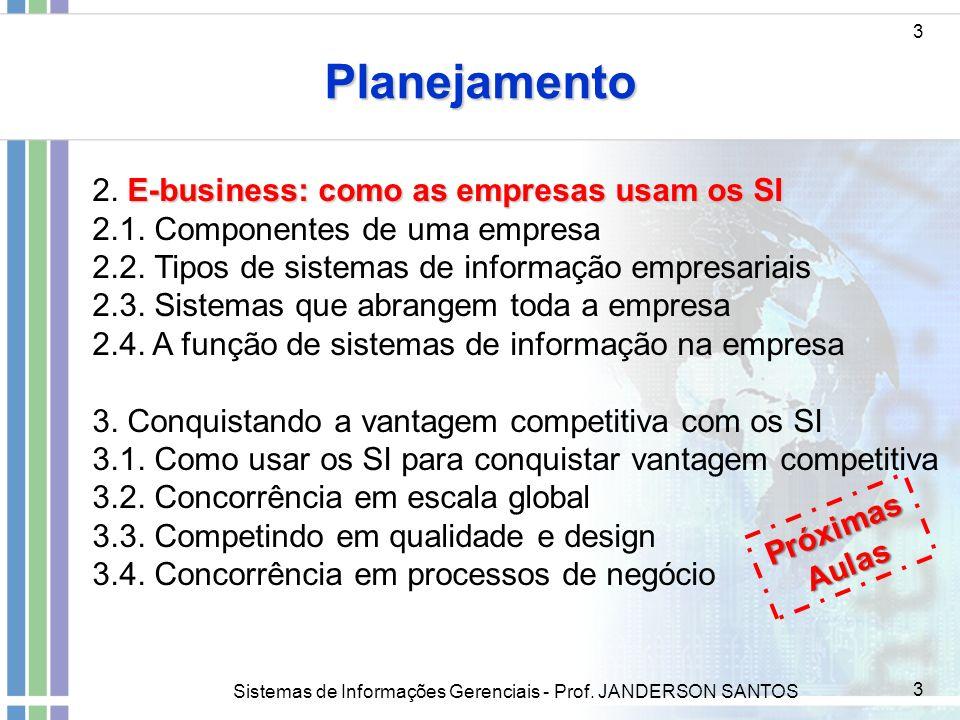 Sistemas de Informações Gerenciais - Prof. JANDERSON SANTOS 3 Planejamento 3 E-business: como as empresas usam os SI 2. E-business: como as empresas u