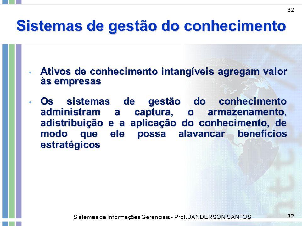 Sistemas de Informações Gerenciais - Prof. JANDERSON SANTOS 32 Sistemas de gestão do conhecimento 32 Ativos de conhecimento intangíveis agregam valor